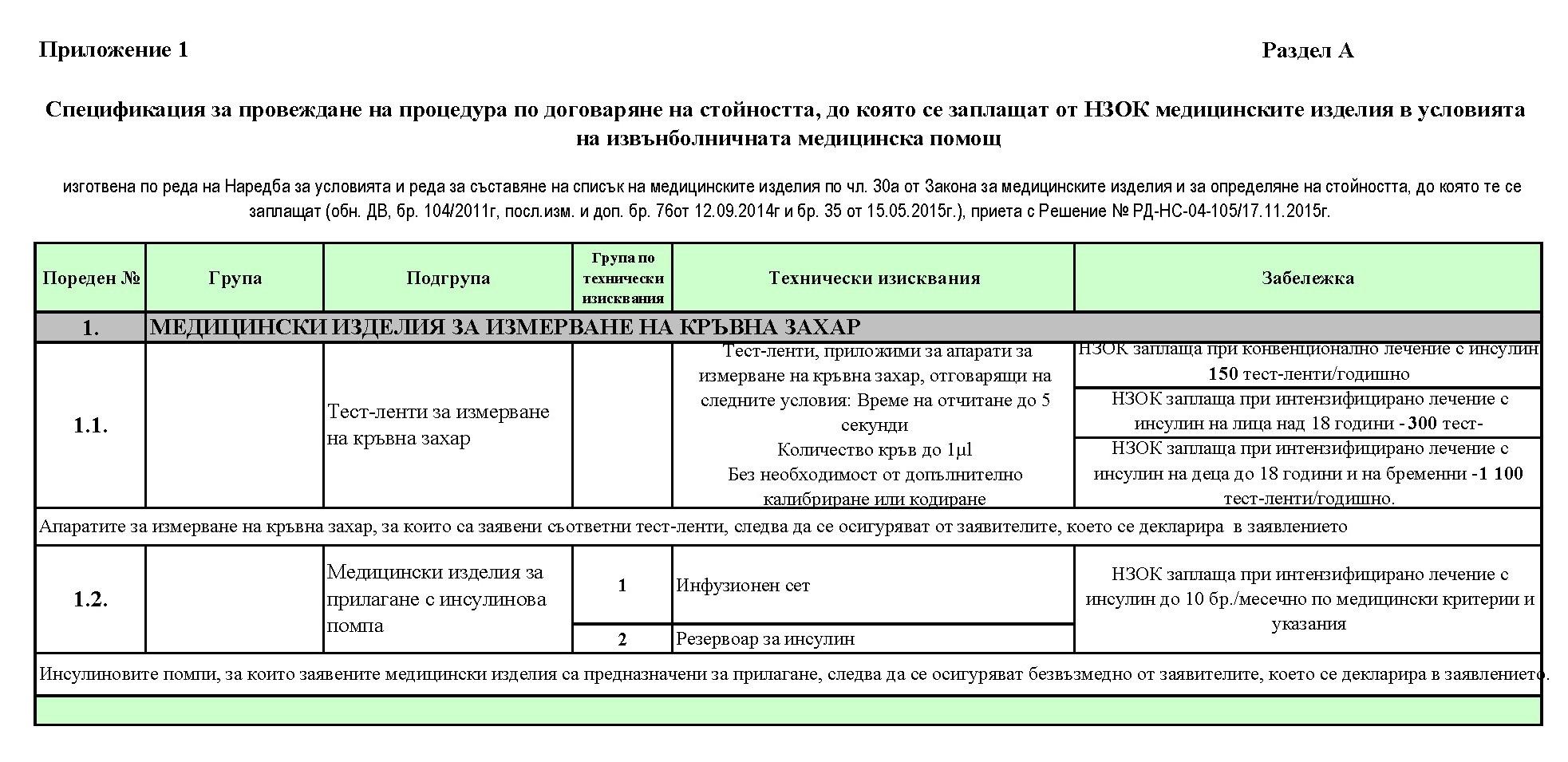 Spesifikacia NZOK_17-11-2015